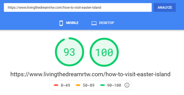 Google PageSpeed Insight Scores