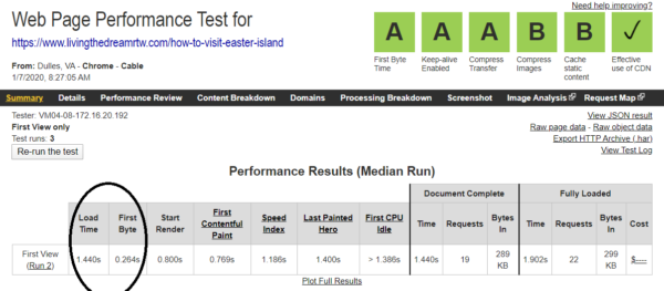 Speed Performance on WebpageTest
