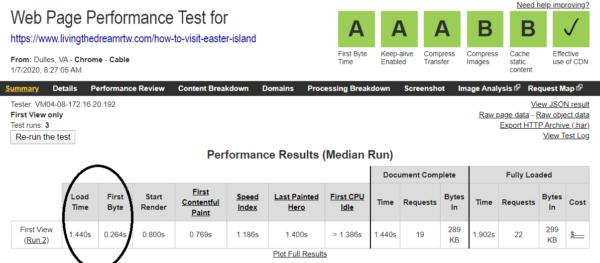 Speed Performance on WebpageTest