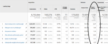 3 Ways to Increase Pages Per Visit on Your Blog